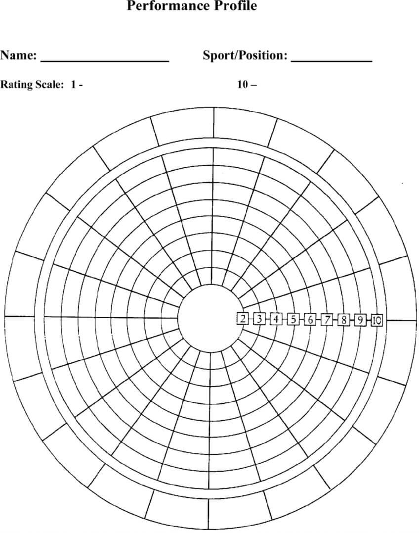Blank Performance Profile. | Download Scientific Diagram Intended For Blank Performance Profile Wheel Template