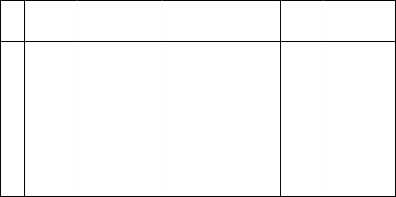Blank Scheme Of Work Template In Blank Scheme Of Work Template