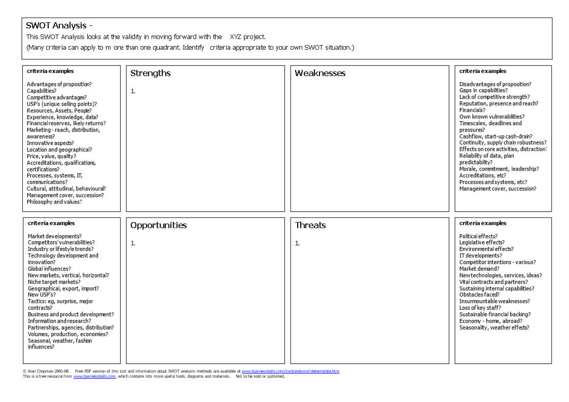 Blank Swot Analysis Word | Templates At With Regard To Swot Template For Word