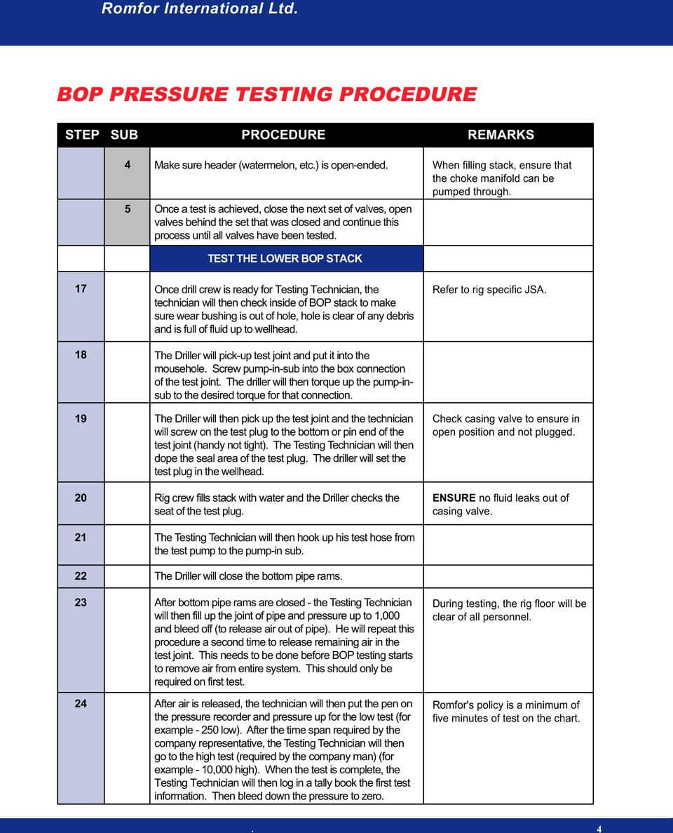 Bop Pressure Testing Procedure – Pdf Free Download Within Hydrostatic Pressure Test Report Template