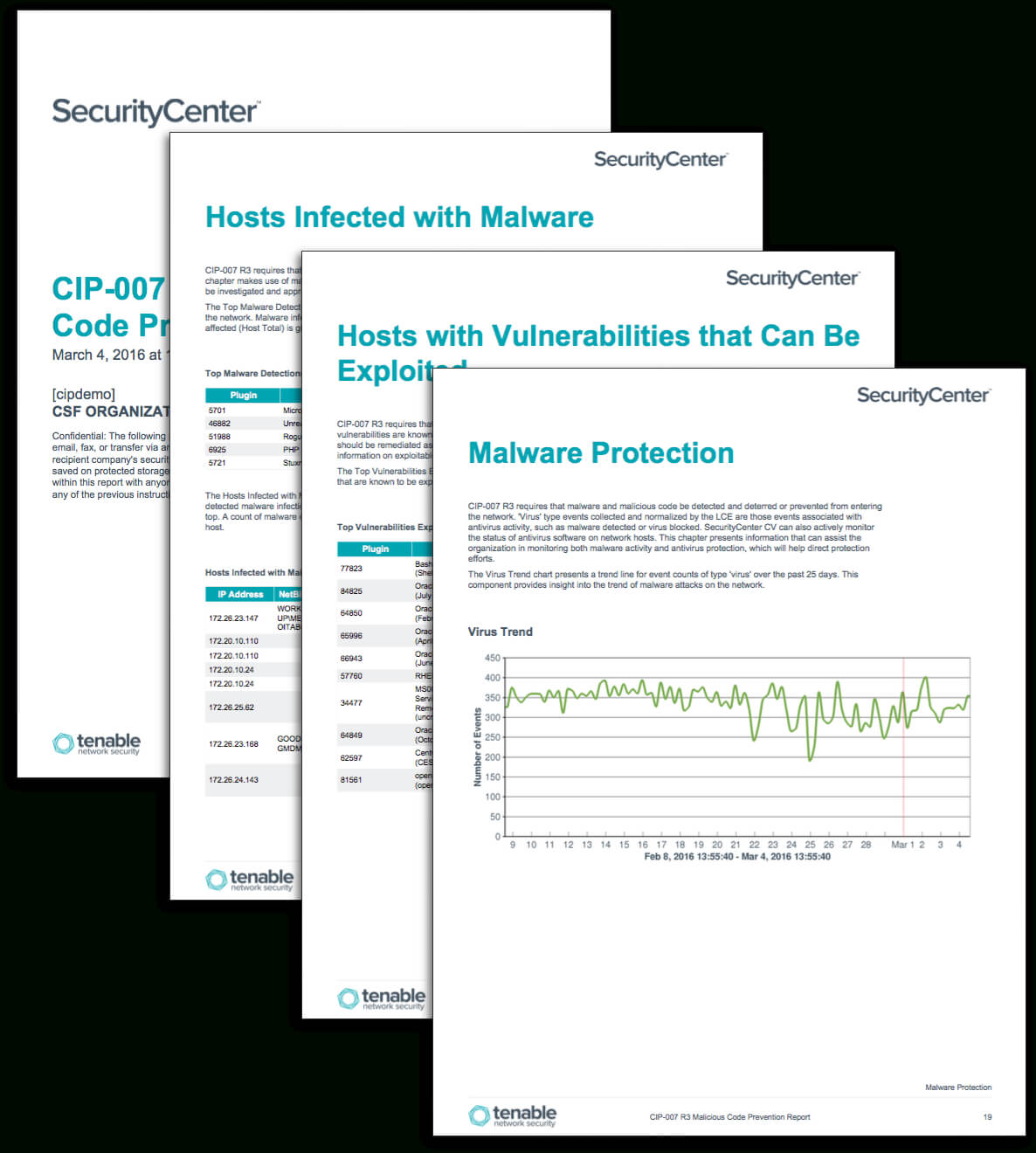 Cip 007 R3 Malicious Code Prevention Report - Sc Report For Reliability Report Template