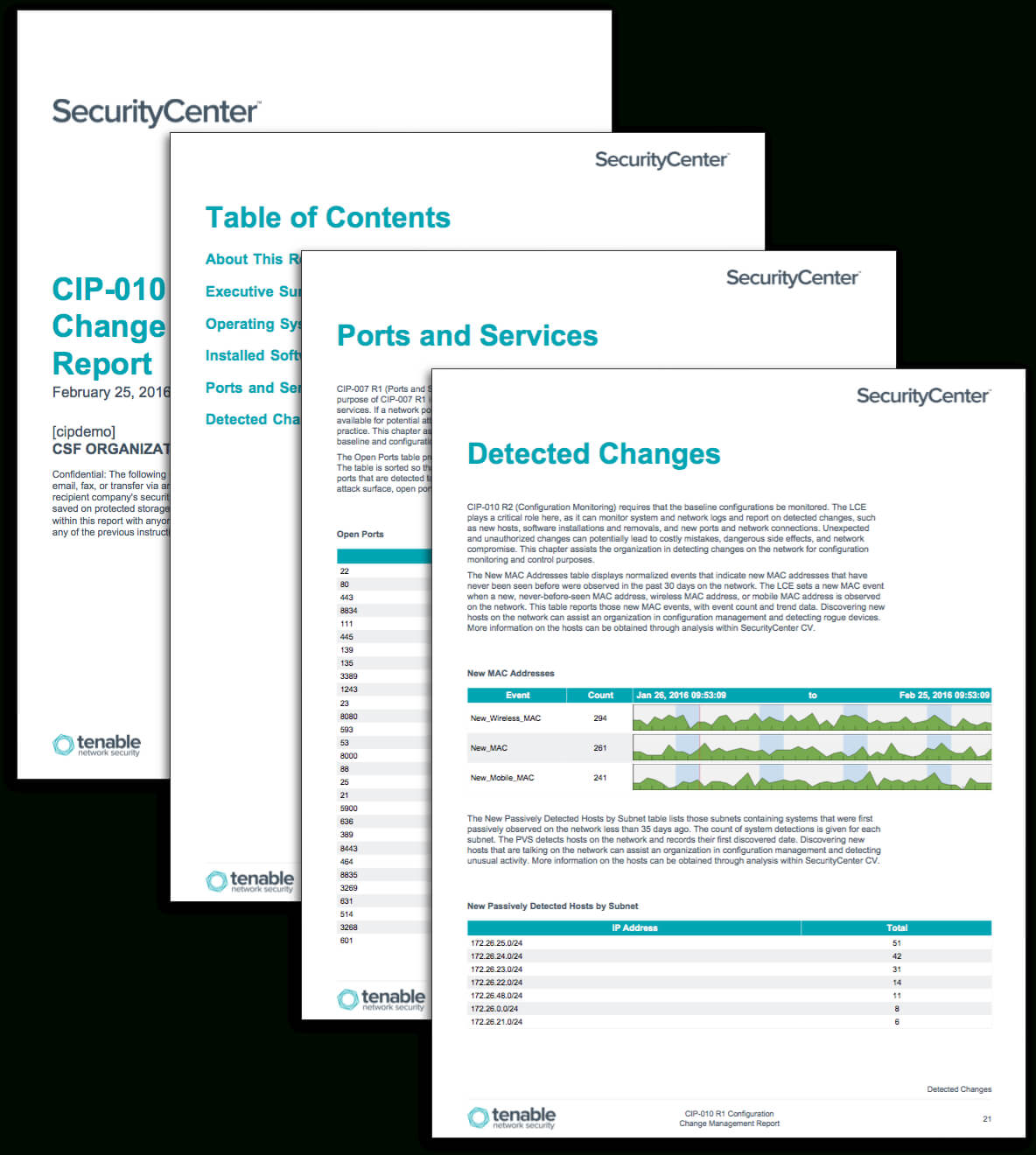 Cip 010 R1 Configuration Change Management Report – Sc With Regard To Reliability Report Template