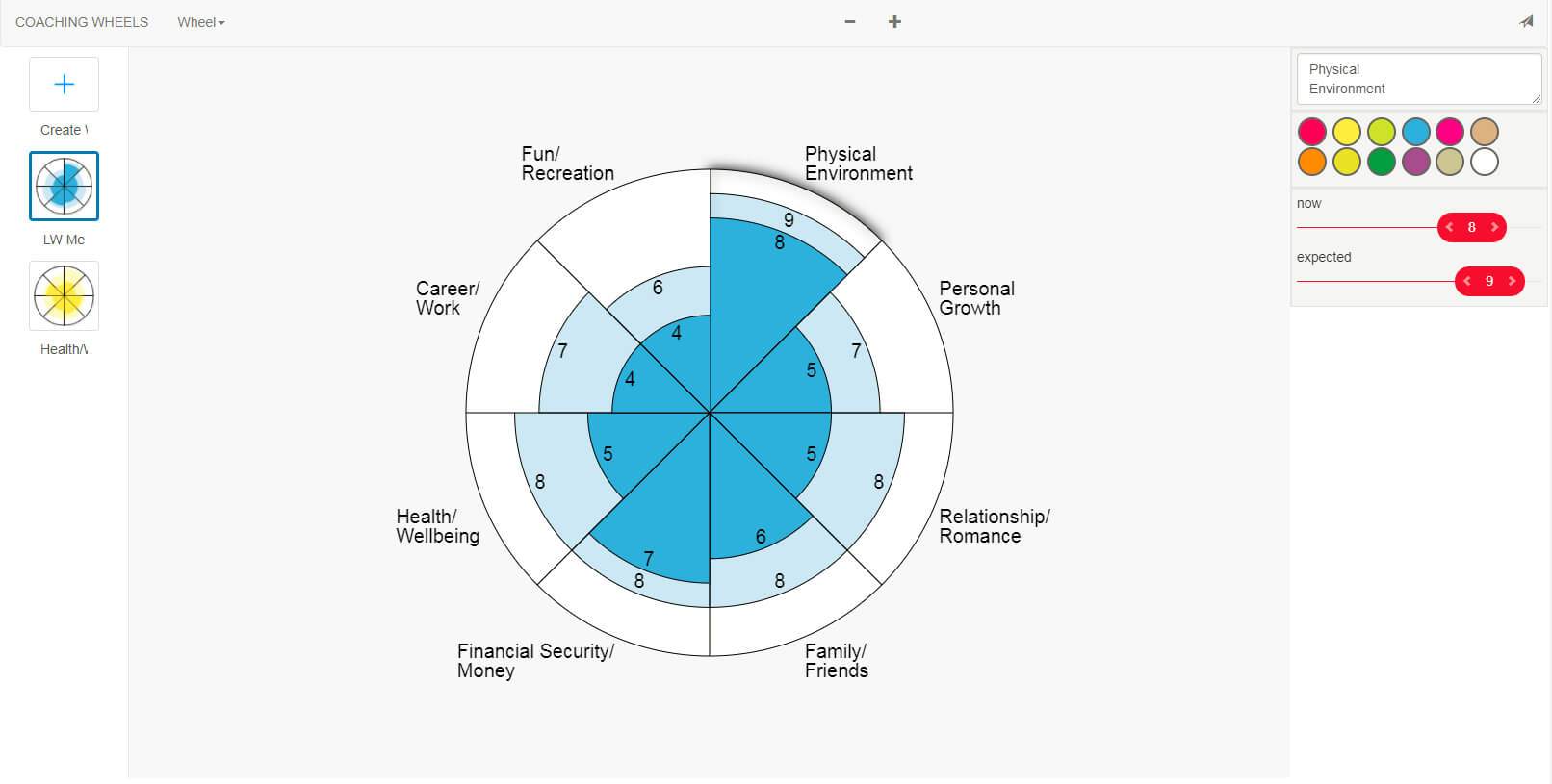 Coaching Tools In Blank Performance Profile Wheel Template