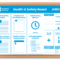 Compliance Board Report Template Examples Sample Directors Pertaining To Health And Safety Board Report Template