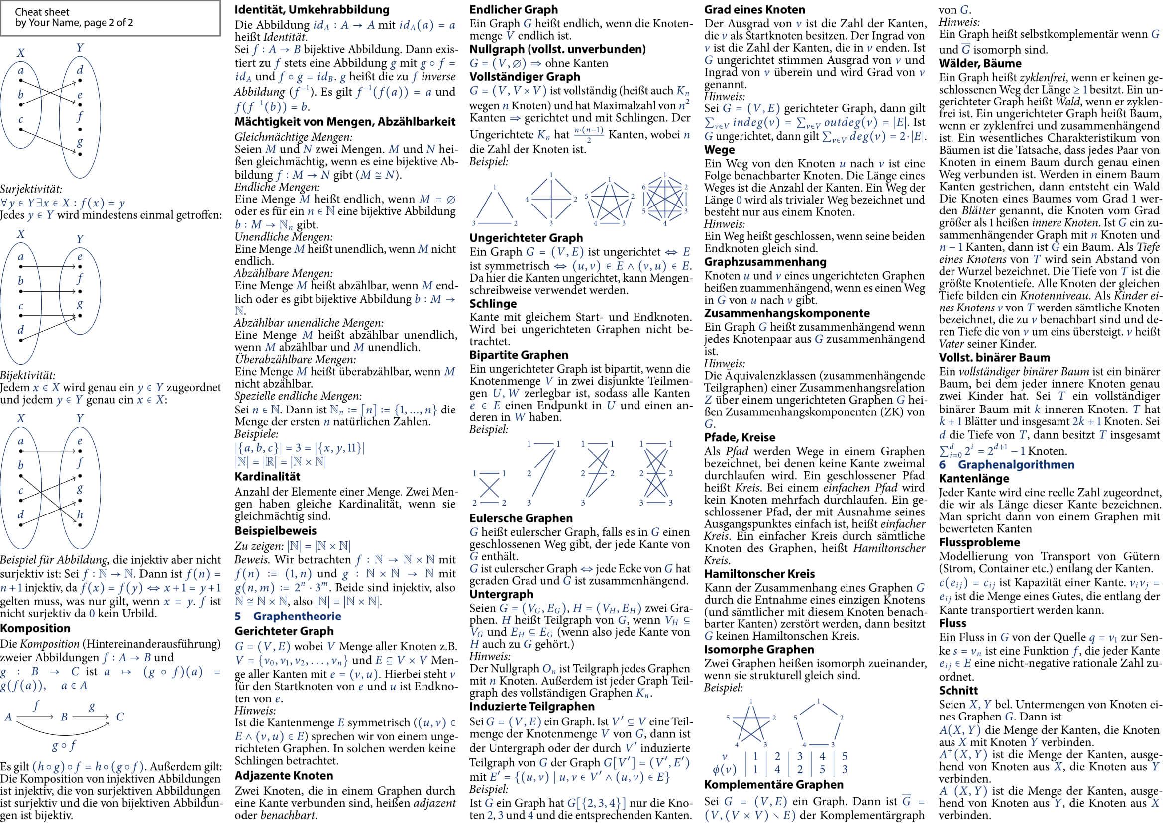 Contribute A Cheatsheet Cheat Sheet Template Blank Word Docx Pertaining To Cheat Sheet Template Word