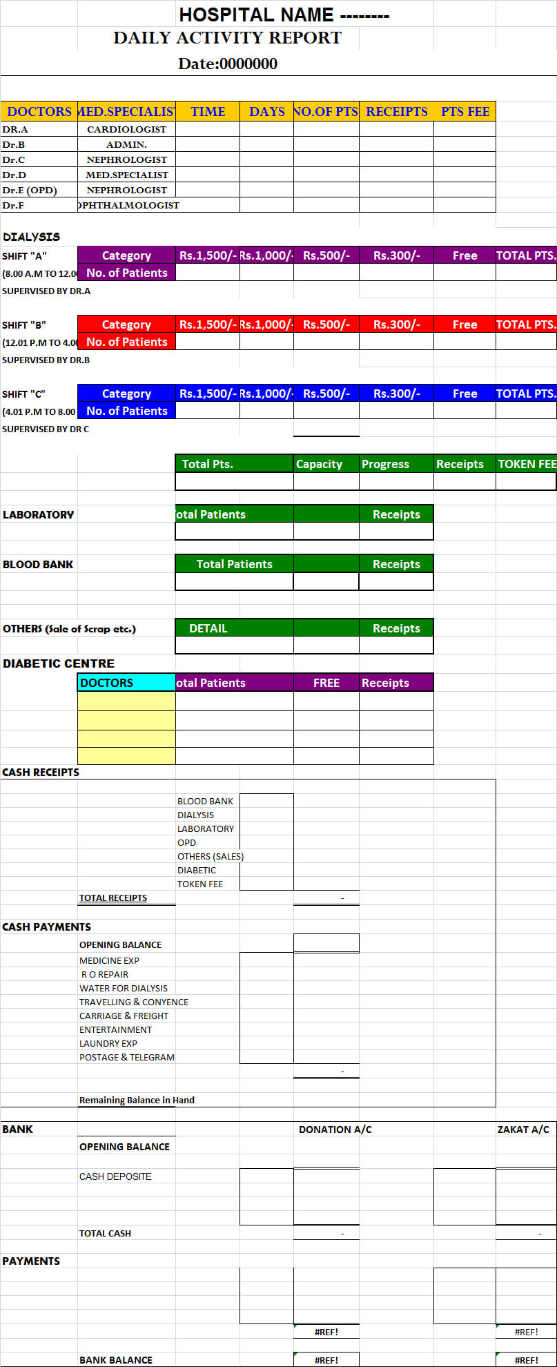 Daily Hospital Report Template – Free Report Templates Regarding Free Daily Sales Report Excel Template