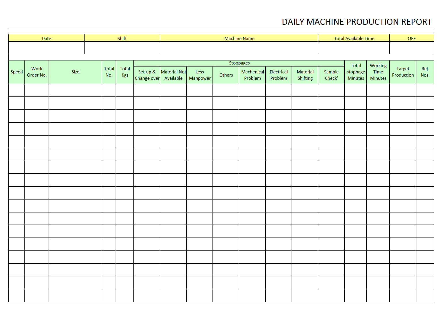 Daily Machine Production Report - In Machine Breakdown Report Template