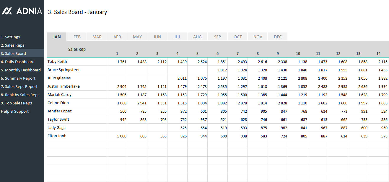 Daily Sales Rt Template Examples Templates Weekly Monthly With Regard To Free Daily Sales Report Excel Template