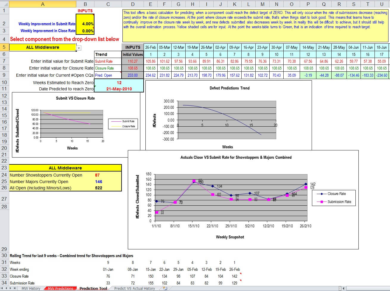 Defect Report Template Xls ] - Defect Tracking Template Xls For Defect Report Template Xls