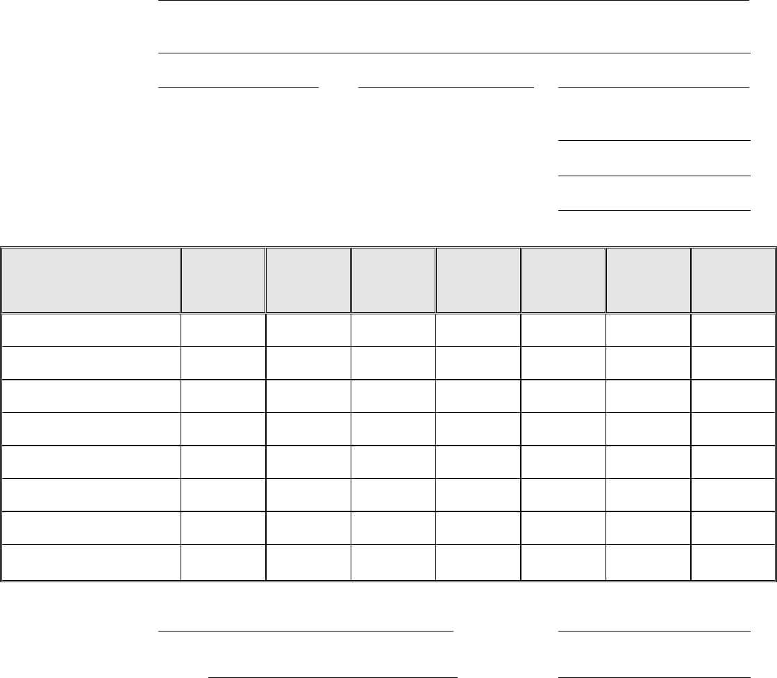 Employee Travel Request Form Template Sharepoint Templates Throughout Travel Request Form Template Word