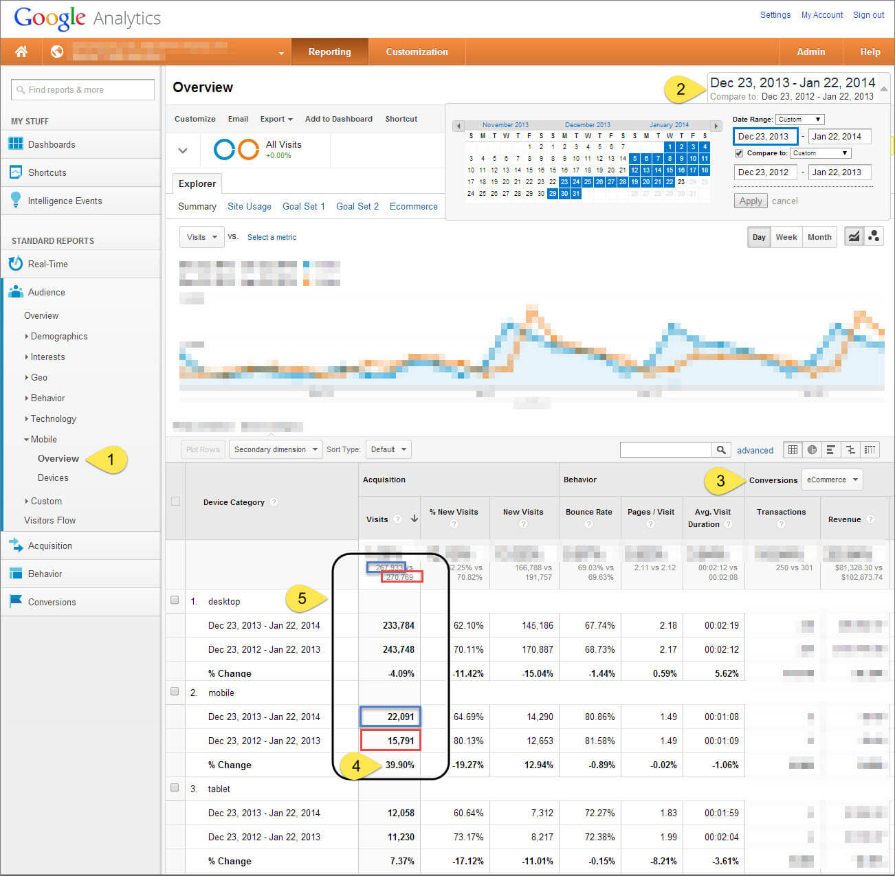 Essential Analytics Reports For Ux Strategists For Ux Report Template