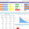Financial Dashboard Examples | Sisense Intended For Financial Reporting Dashboard Template