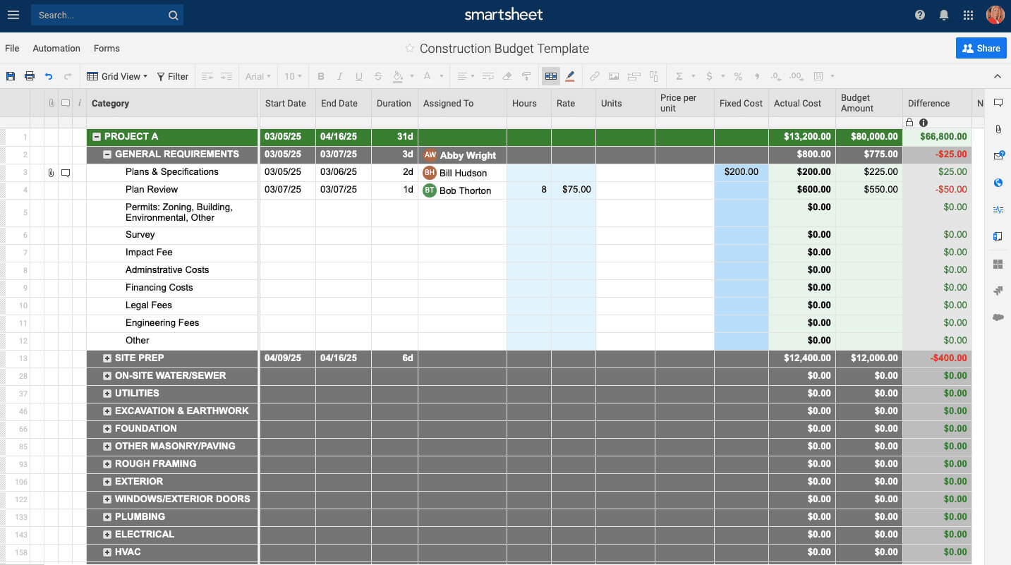 Free Construction Project Management Templates In Excel For Construction Cost Report Template