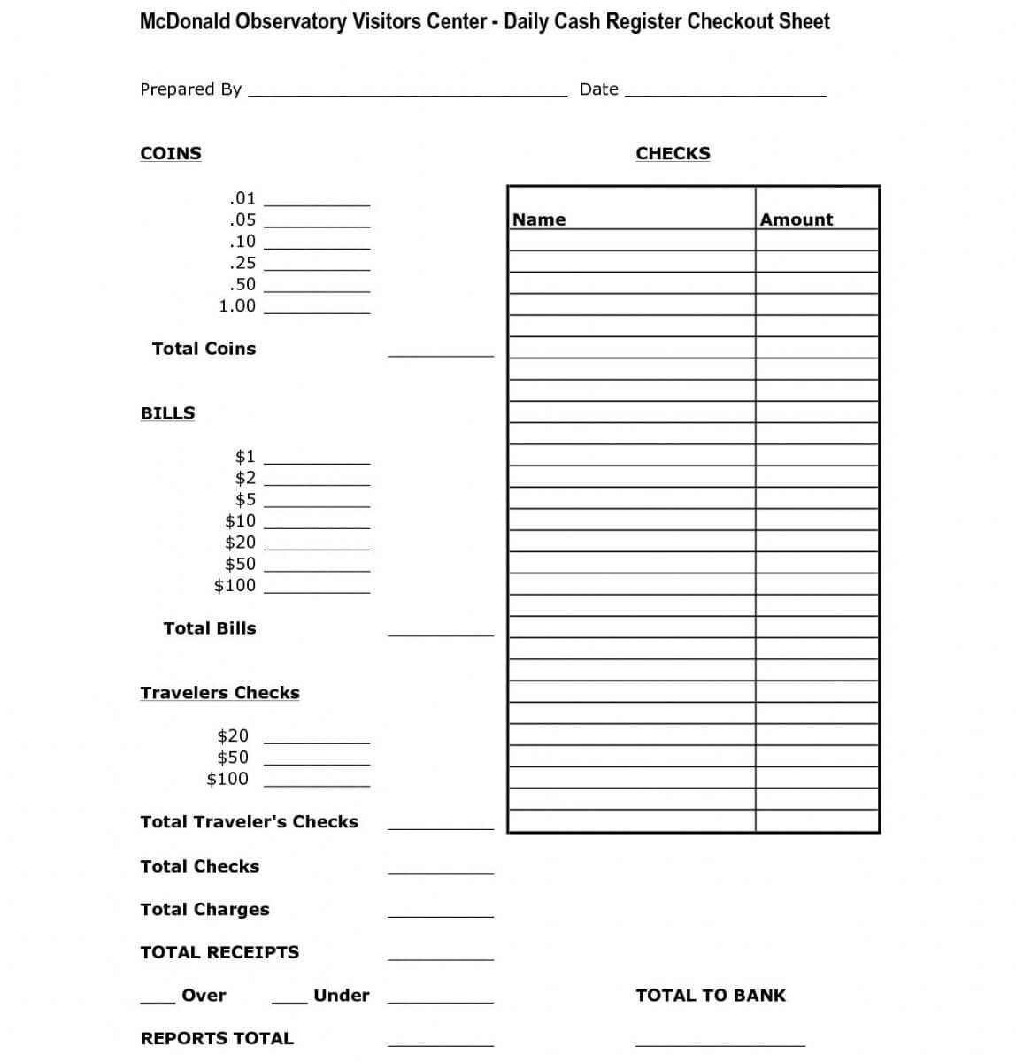 Free End Of Day Cash Register Report Template Professional Throughout End Of Day Cash Register Report Template