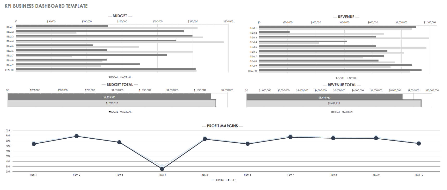 Free Excel Dashboard Templates – Smartsheet Within Flexible Budget Performance Report Template