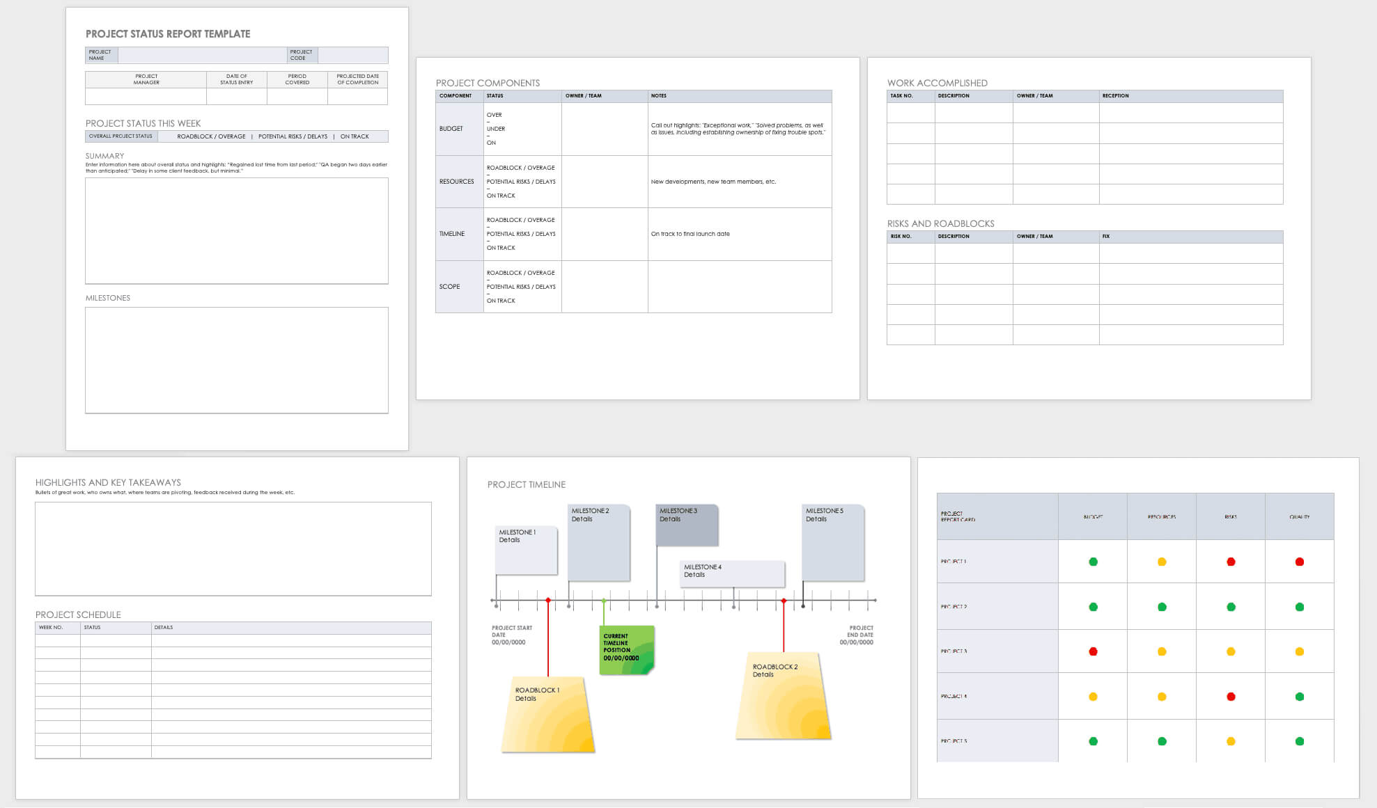 Free Project Report Templates   Smartsheet Throughout One Page Project Status Report Template