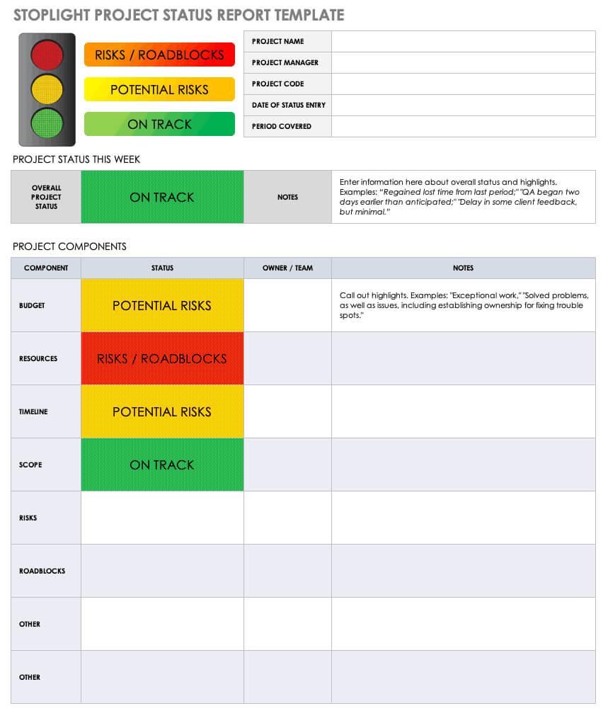 Free Project Report Templates   Smartsheet Within One Page Project Status Report Template