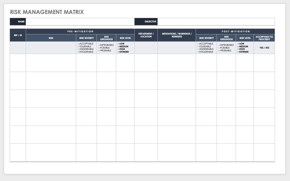 Free Risk Management Plan Templates | Smartsheet Regarding Risk Mitigation Report Template