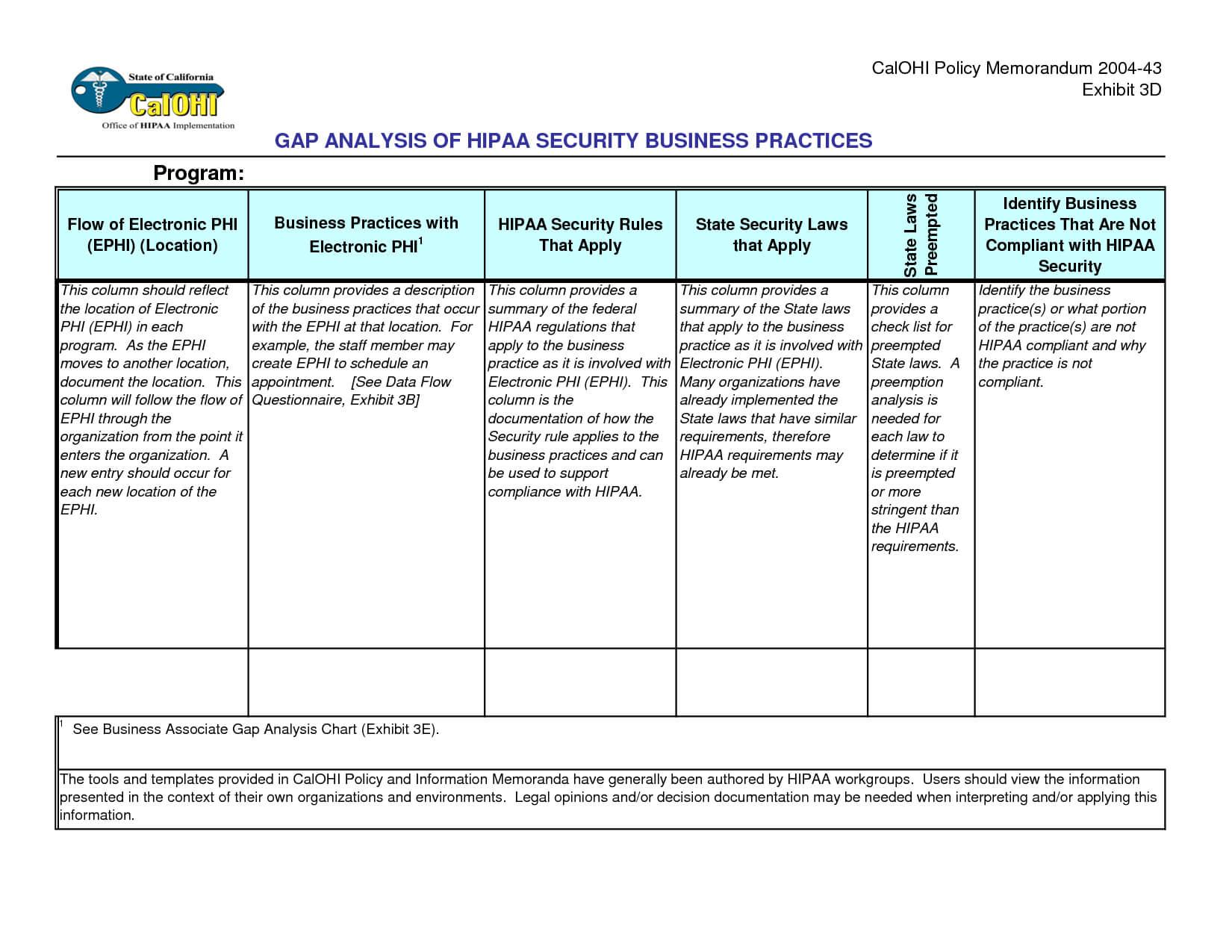 Gap Analysis Template | E Commercewordpress For Gap Analysis Report Template Free