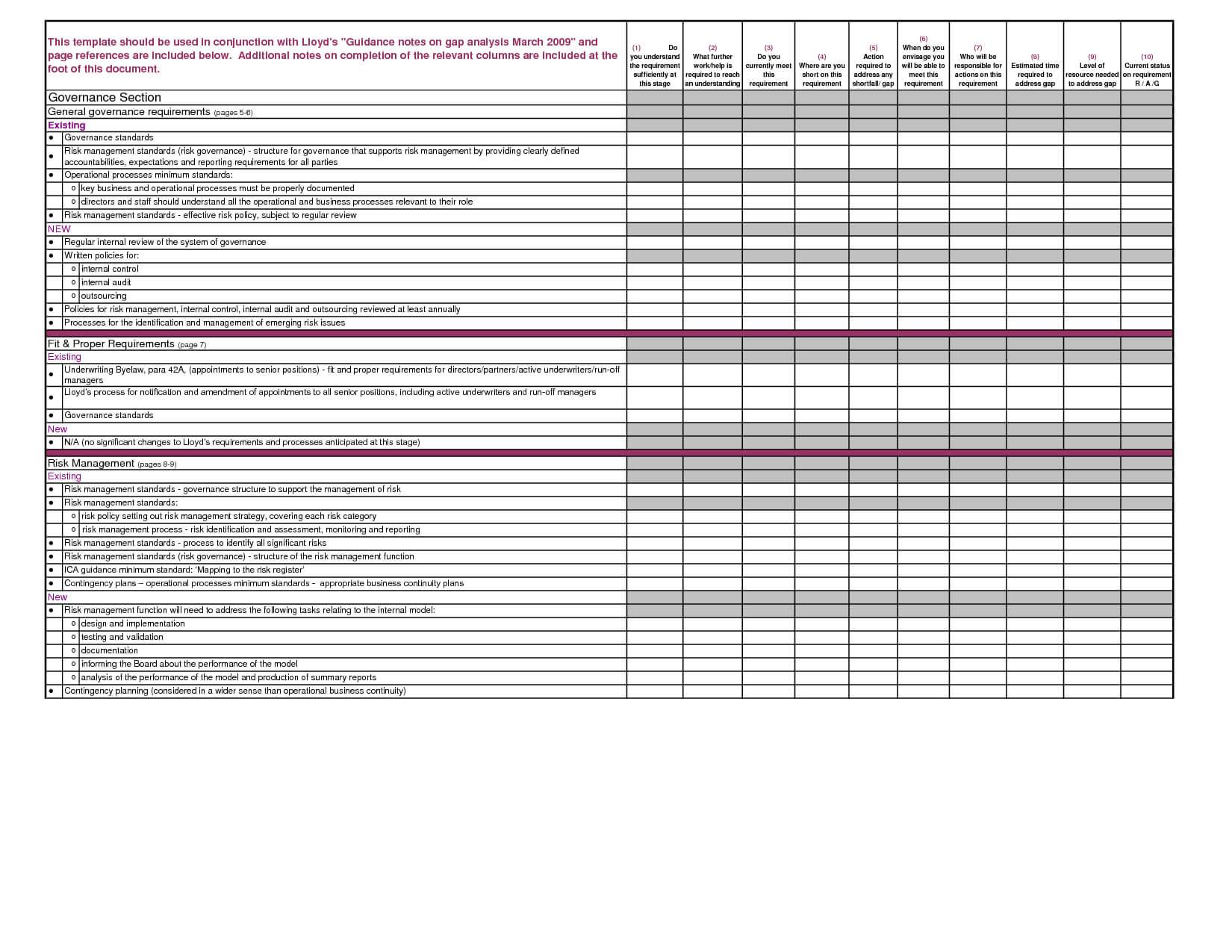 Gap Analysis Template | E Commercewordpress Throughout Gap Analysis Report Template Free