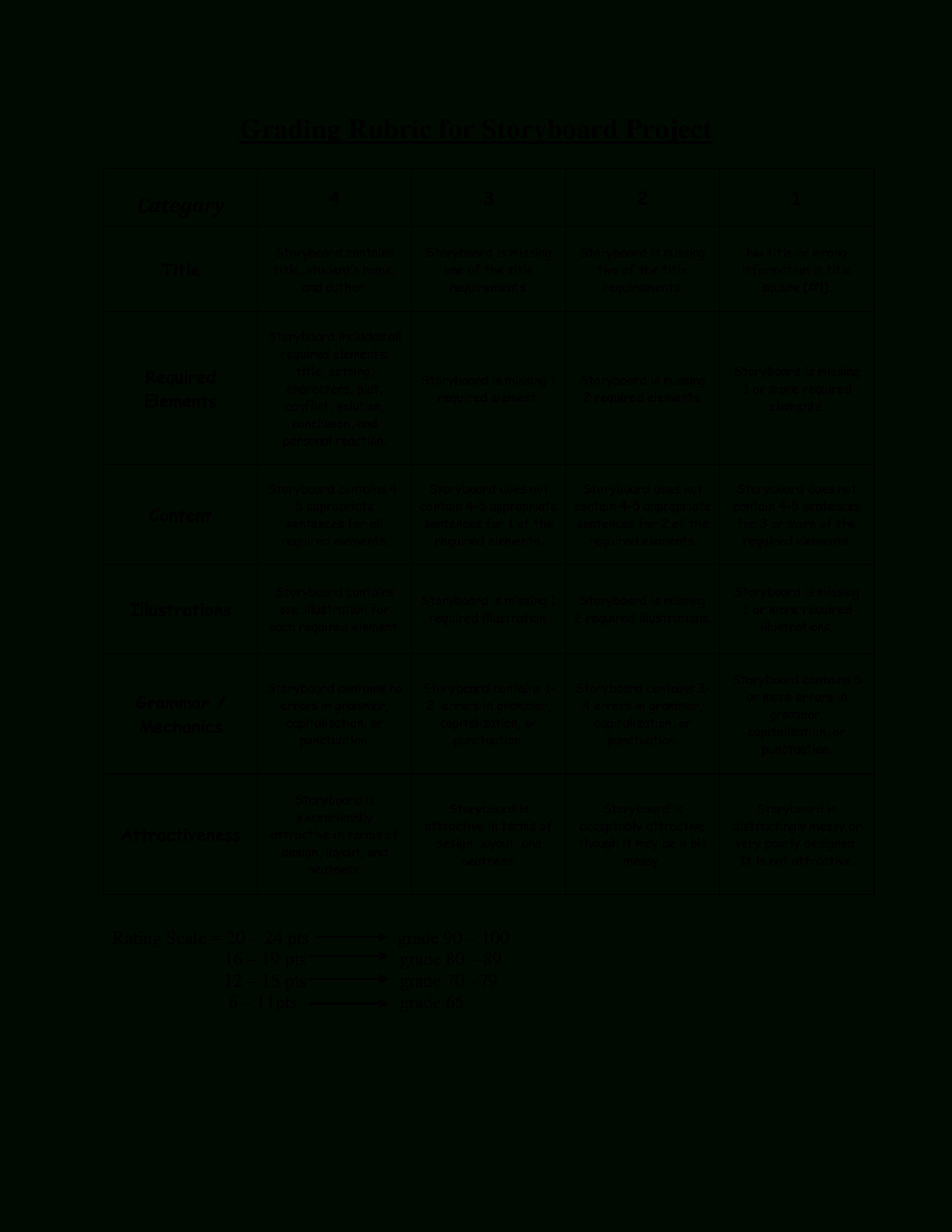 Grading Rubric For Storyboard Project | Templates At Throughout Blank Rubric Template
