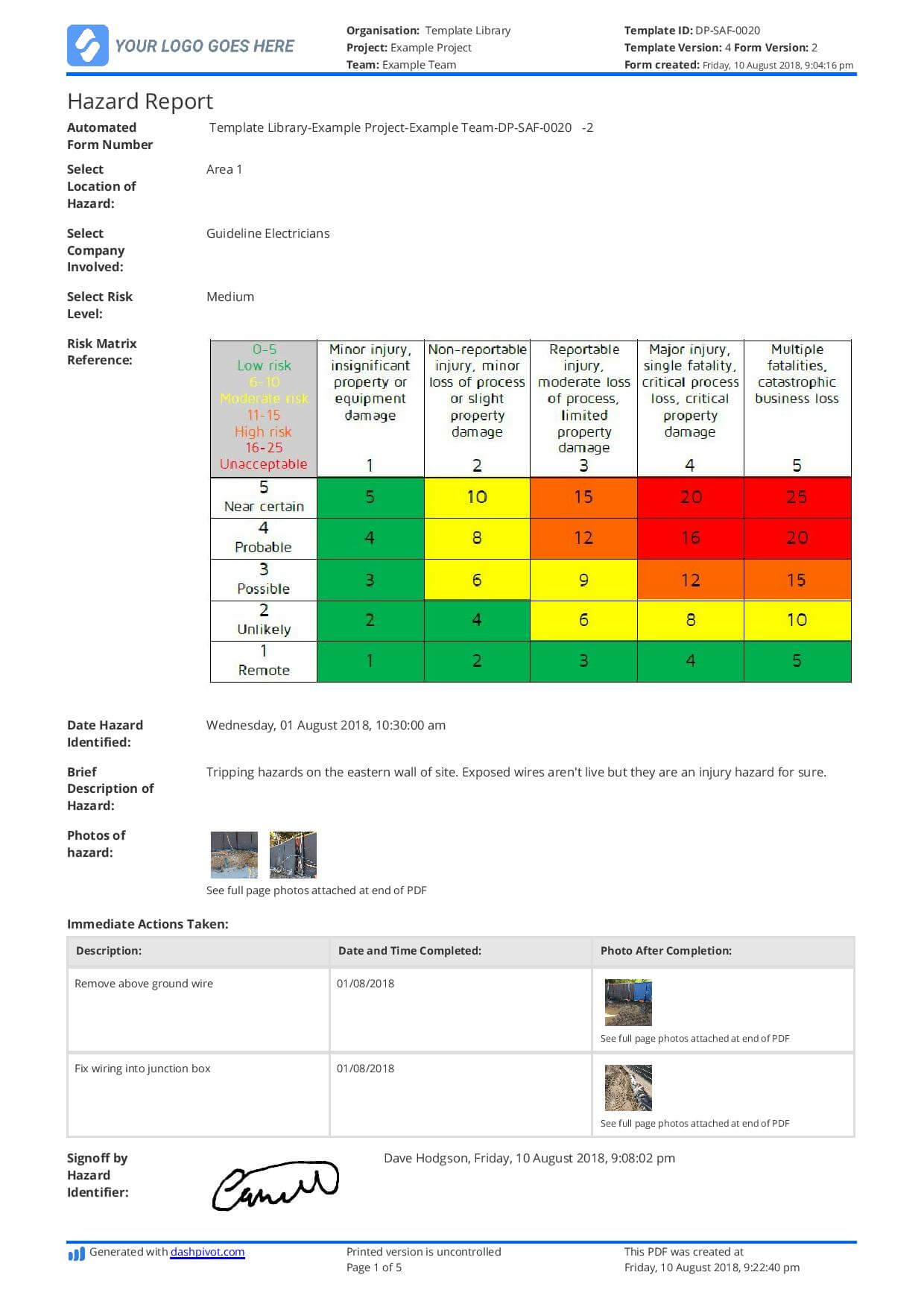 Hazard Report Example: An Example Hazard Report To Use Or Copy With Incident Hazard Report Form Template