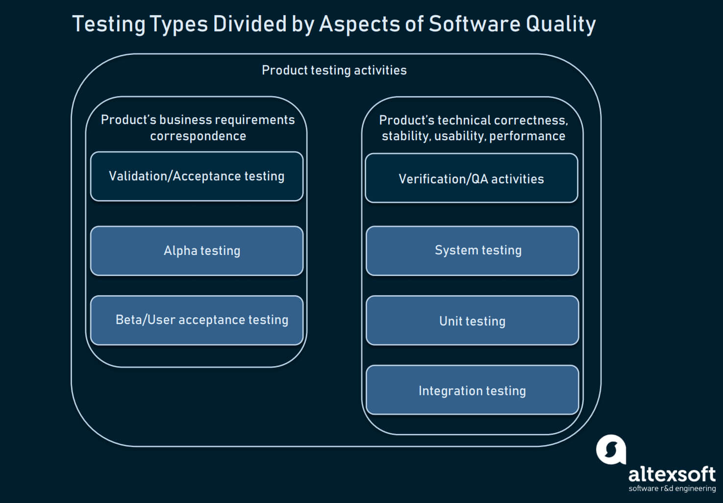 How To Conduct User Acceptance Testing   Altexsoft Throughout User Acceptance Testing Feedback Report Template