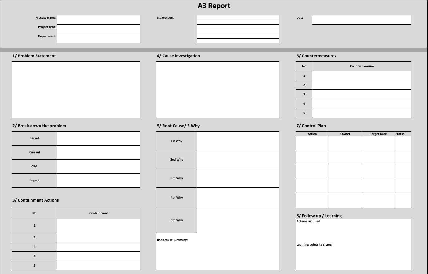 How To Create An A3 Report Example Template In Excel – Sanzu In A3 Report Template