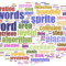 How To Make A Word Cloud For Powerpoint Or Google Slides Regarding Free Word Collage Template