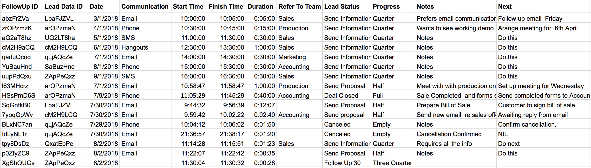 How To Manage Sales In Excel: Three Free Sales Tracker Excel Inside Sales Lead Report Template