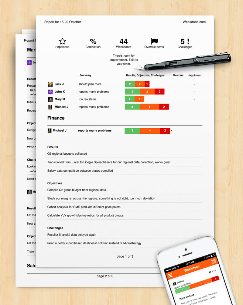 How To Write A Progress Report (Sample Template) – Weekdone Regarding Manager Weekly Report Template
