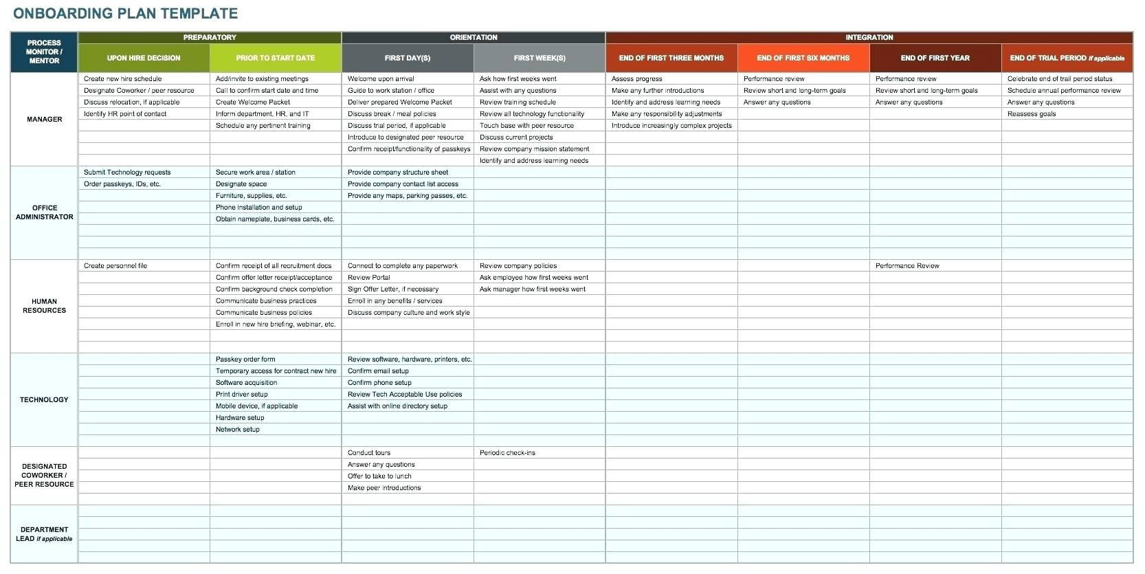Human Resource Management Business An Hr Report Ans Project In Hr Management Report Template