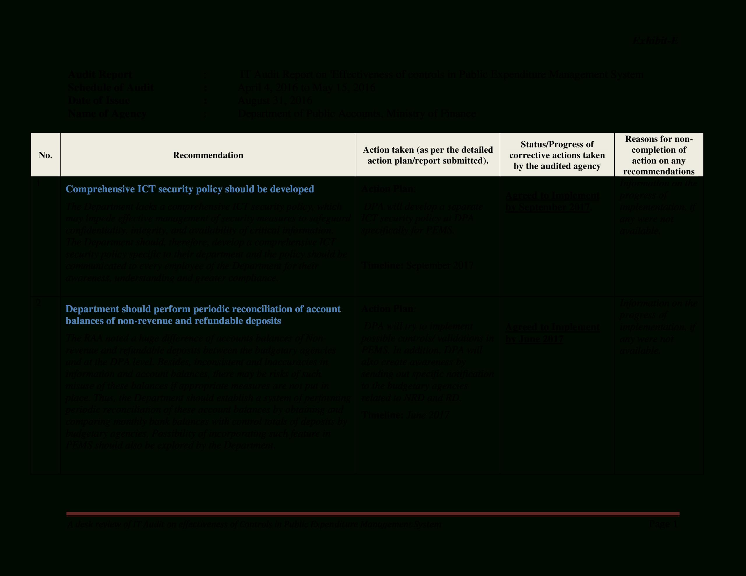 Information Technology (It) Audit Report | Templates At For Information System Audit Report Template