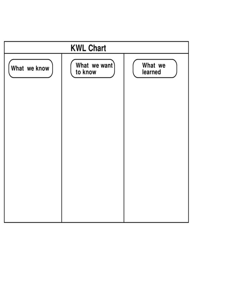Kwl Chart - 3 Free Templates In Pdf, Word, Excel Download Pertaining To Kwl Chart Template Word Document