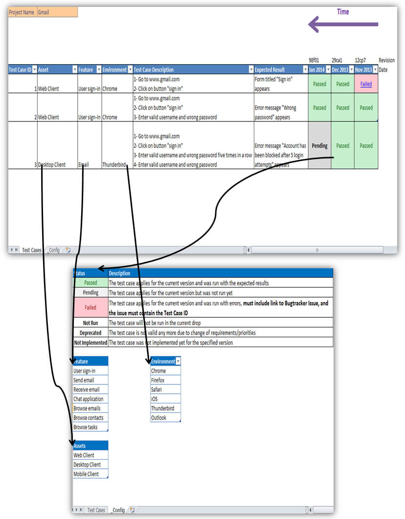 Looking For An Excellent Example Of Using A Spreadsheet For Regarding Software Test Report Template Xls