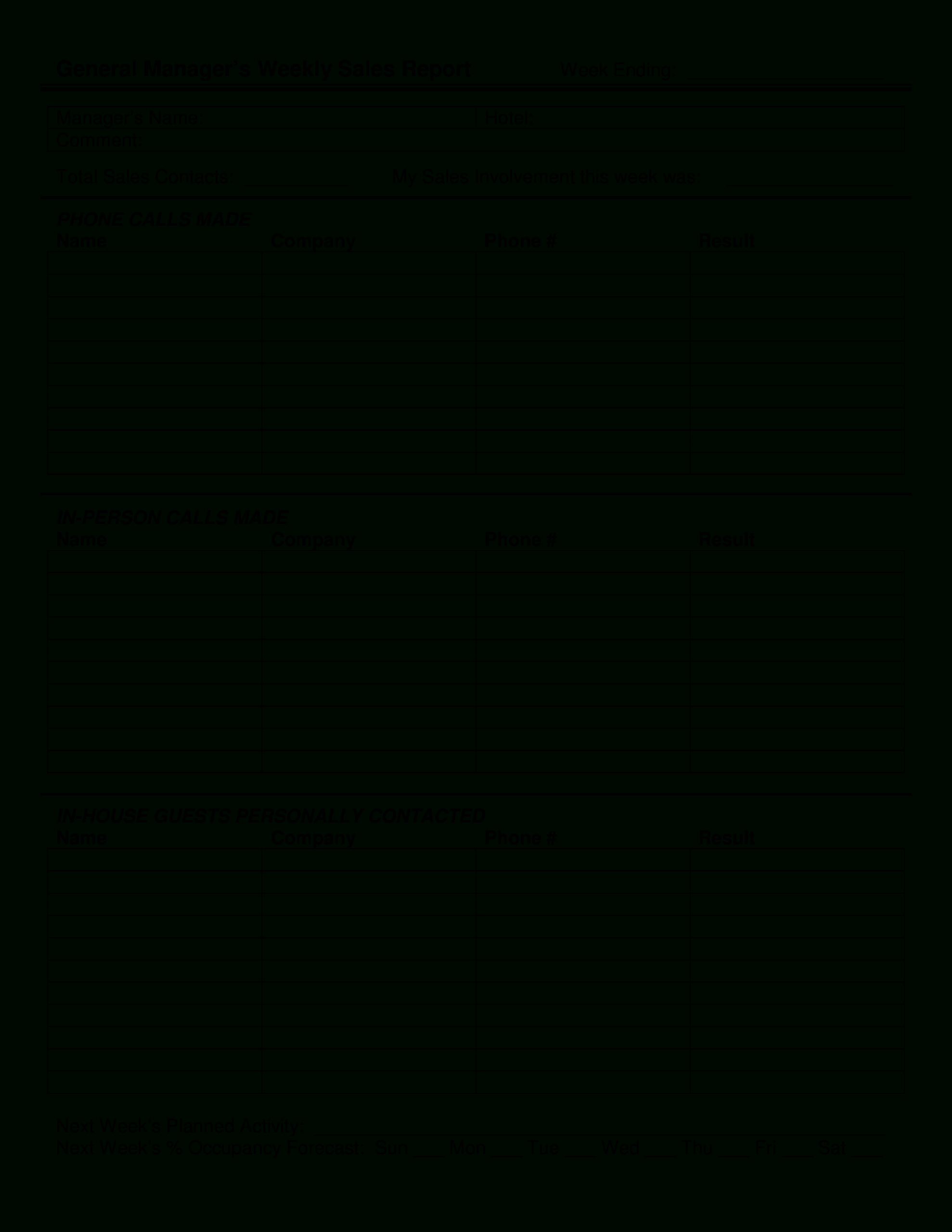 Manager Weekly Sales Report Template | Templates At With Sales Representative Report Template
