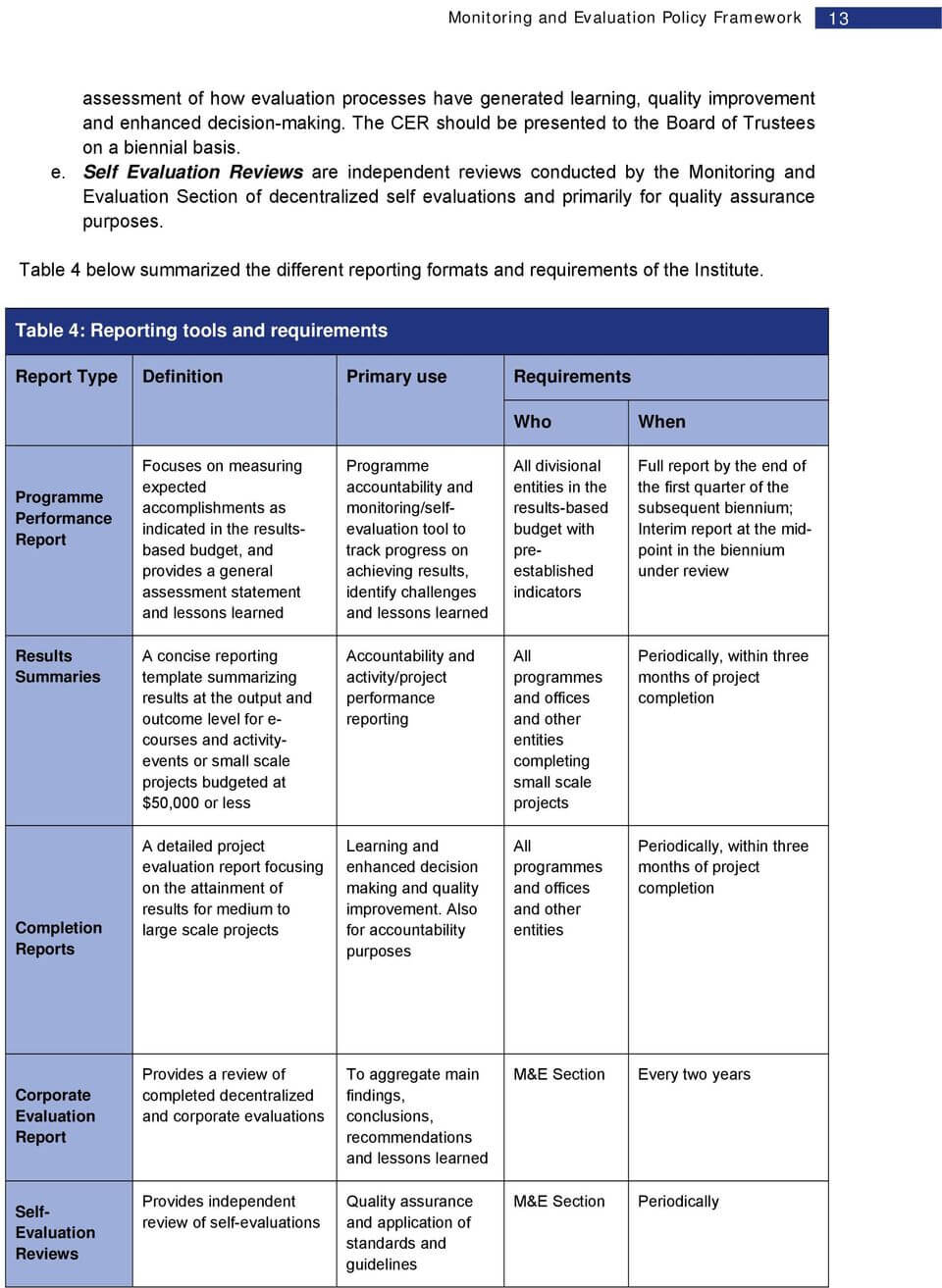 March Monitoring And Evaluation Policy Framework - Pdf Free Intended For Monitoring And Evaluation Report Template