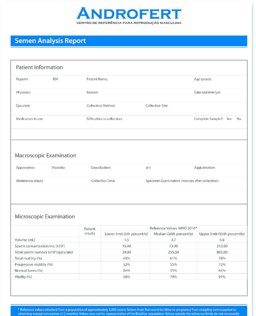Modifi Ed Semen Analysis Report Template. The Main Pertaining To Reliability Report Template