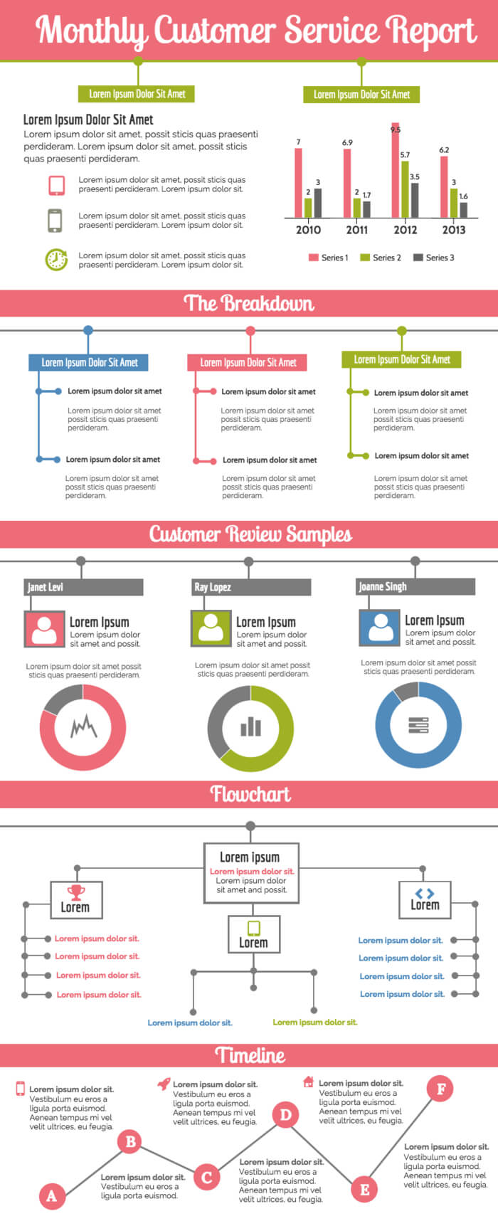 Monthly Customer Service Report For Service Review Report Template