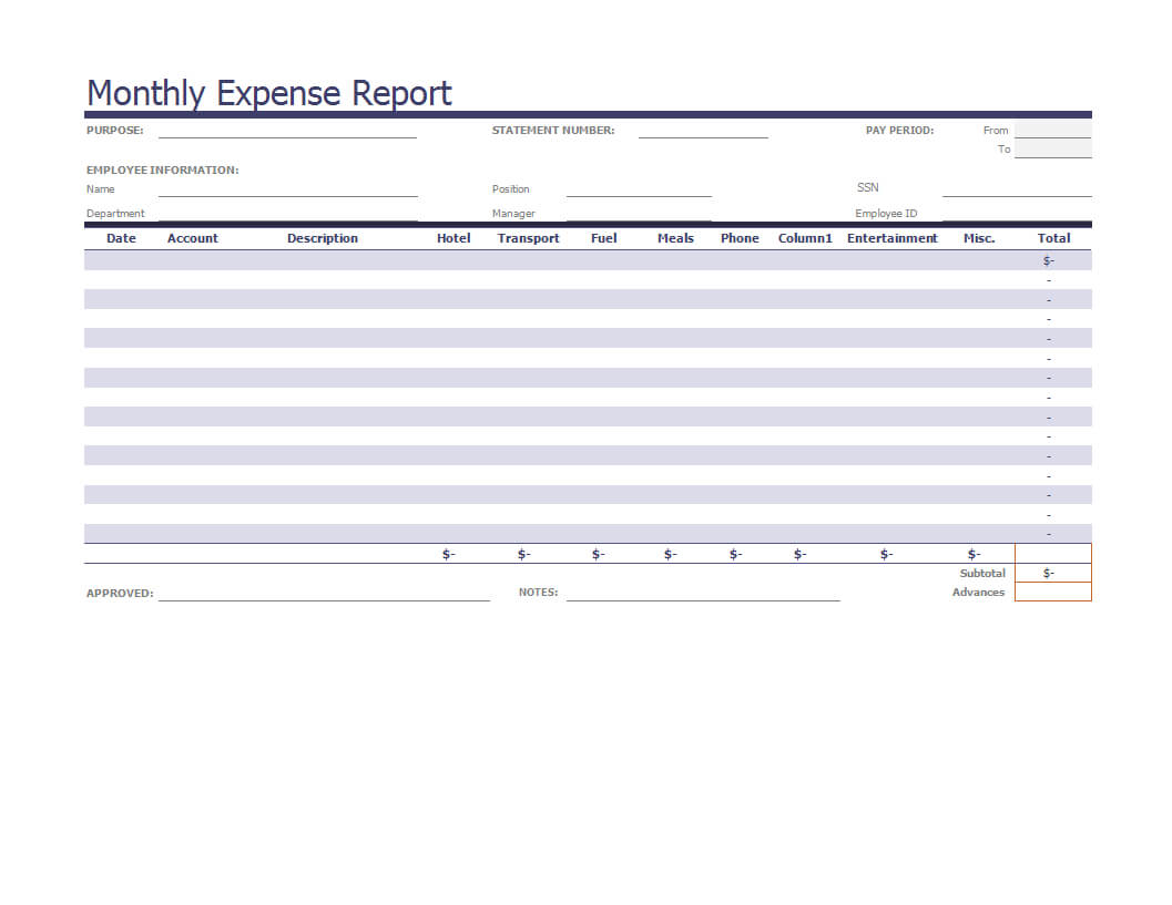 Monthly Expense Report Example | Templates At With Regard To Monthly Expense Report Template Excel