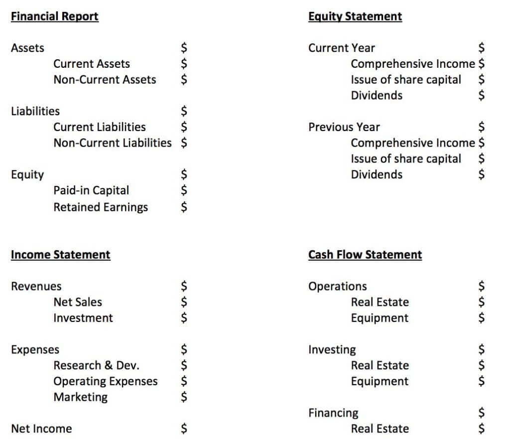 Monthly Financial Reporting Template For Board Of Directors Throughout Monthly Board Report Template