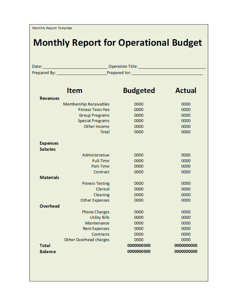 Monthly Report Template For Cleaning Report Template