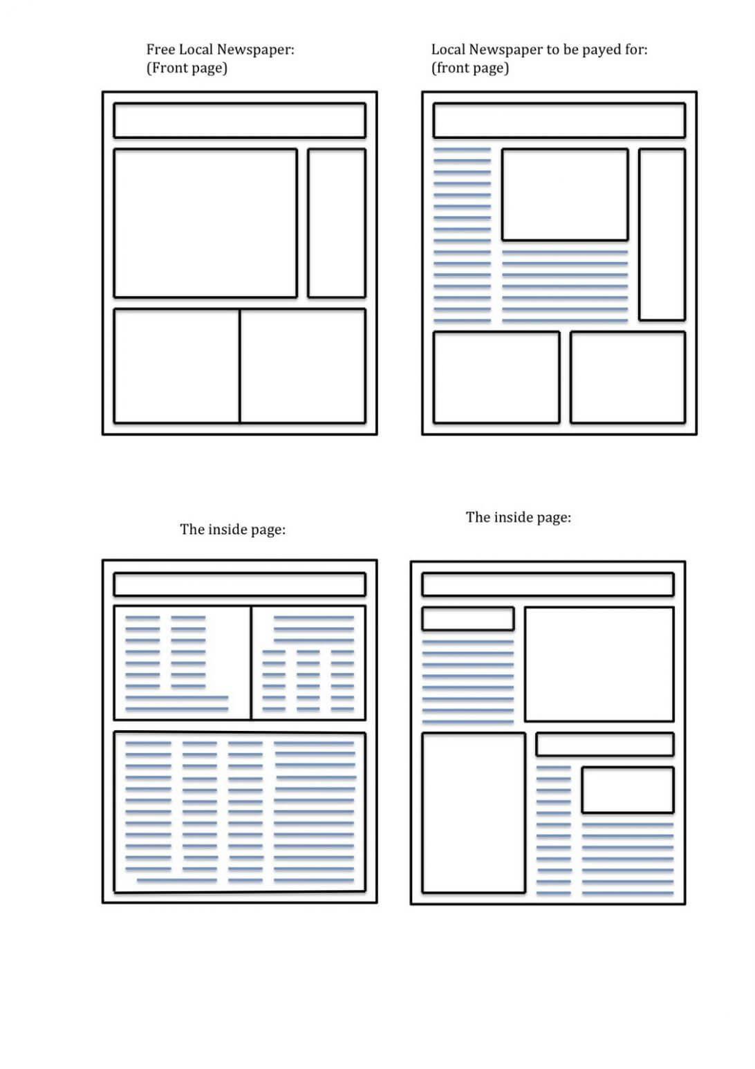 Newspaper Front Page Template Powerpoint Microsoft Word In Blank Newspaper Template For Word