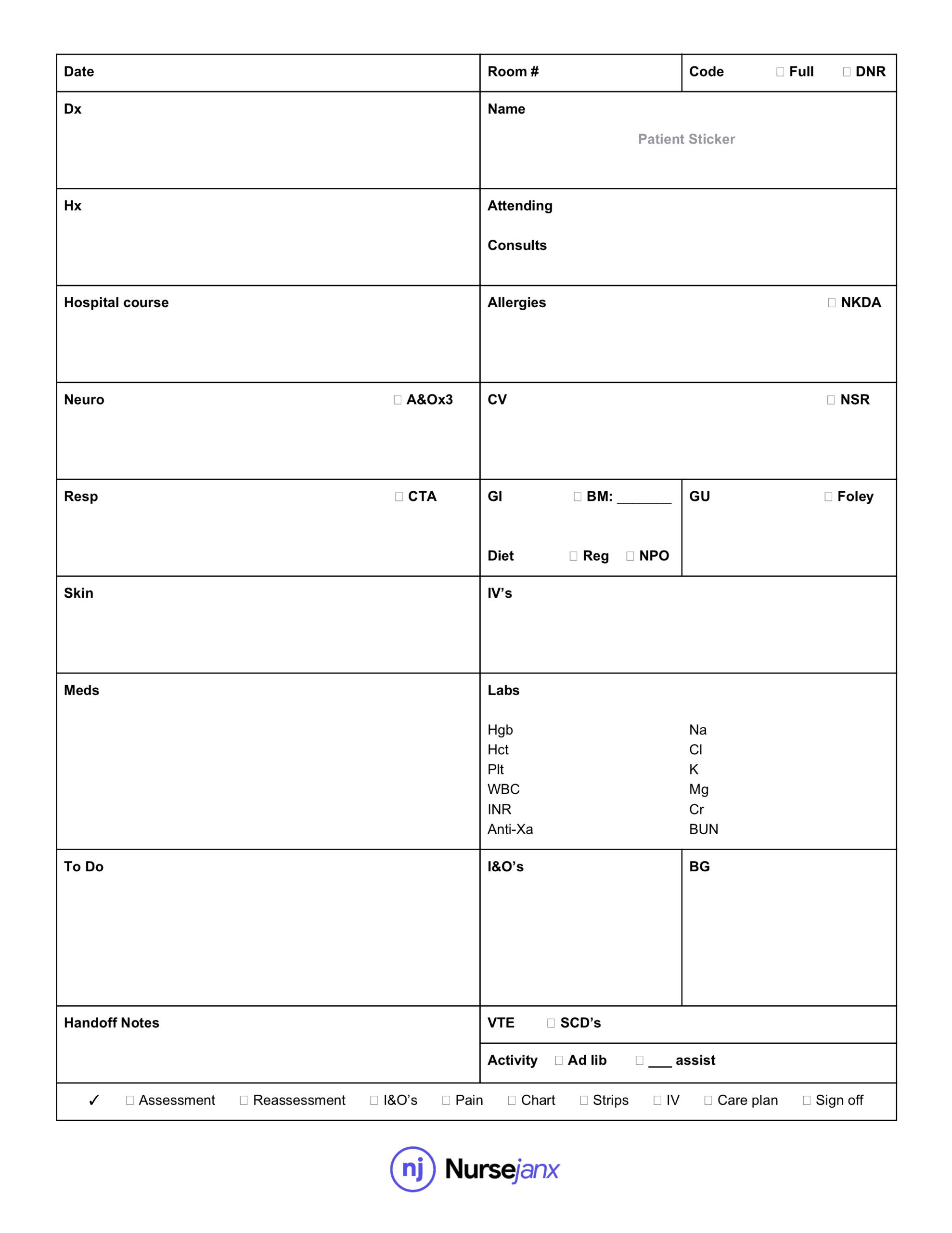 Nursing Report Sheet Template - Nursejanx For Nursing Report Sheet Template