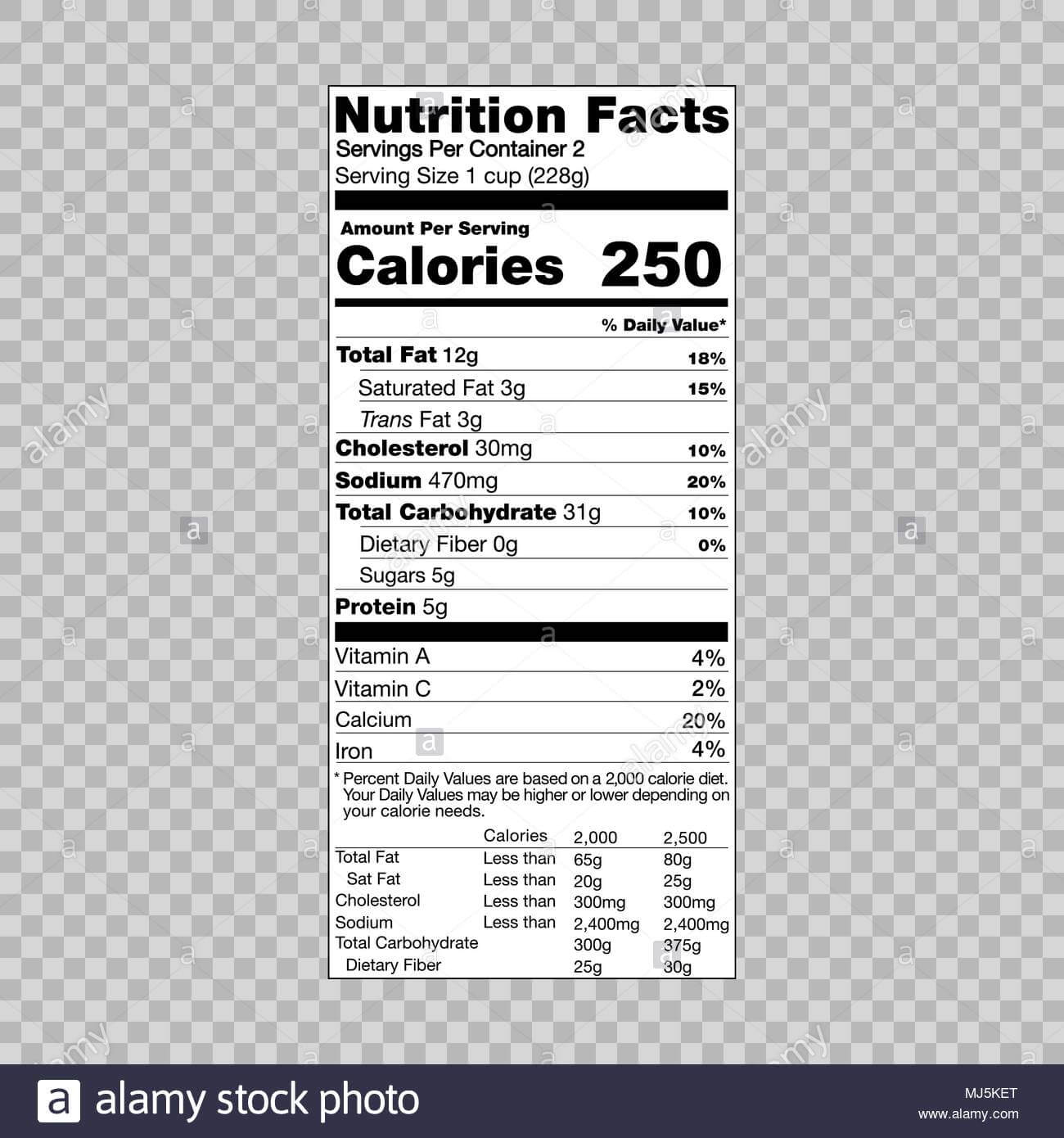 Nutrition Facts Information Template For Food Label Stock Inside Blank Food Label Template