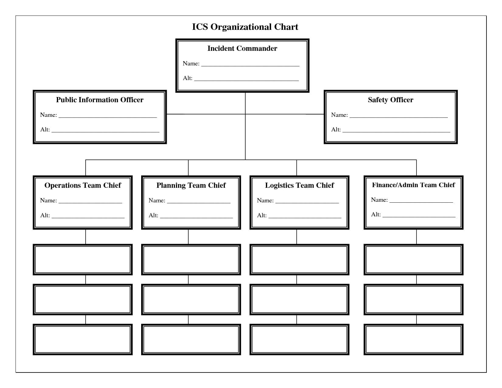 Organizational Chart Template For Free   Free Cover Letter Regarding Free Blank Organizational Chart Template