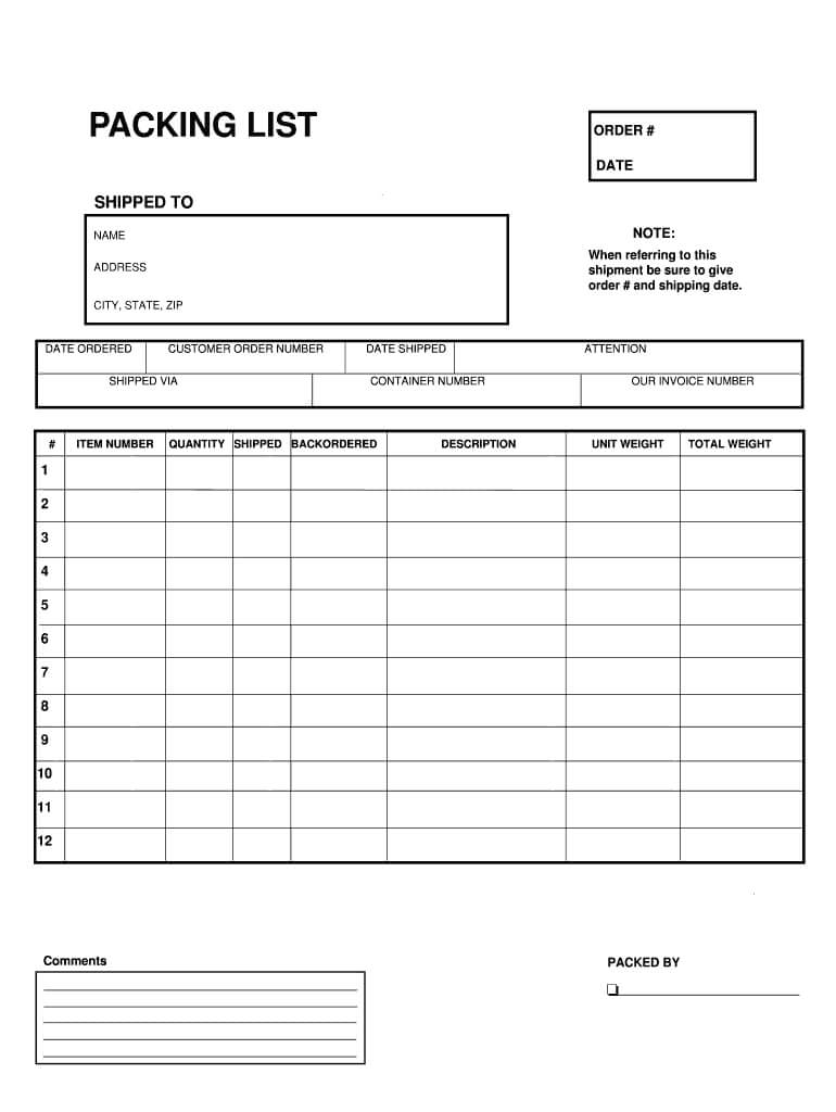 Packing Slip Template - Fill Online, Printable, Fillable With Regard To Blank Packing List Template
