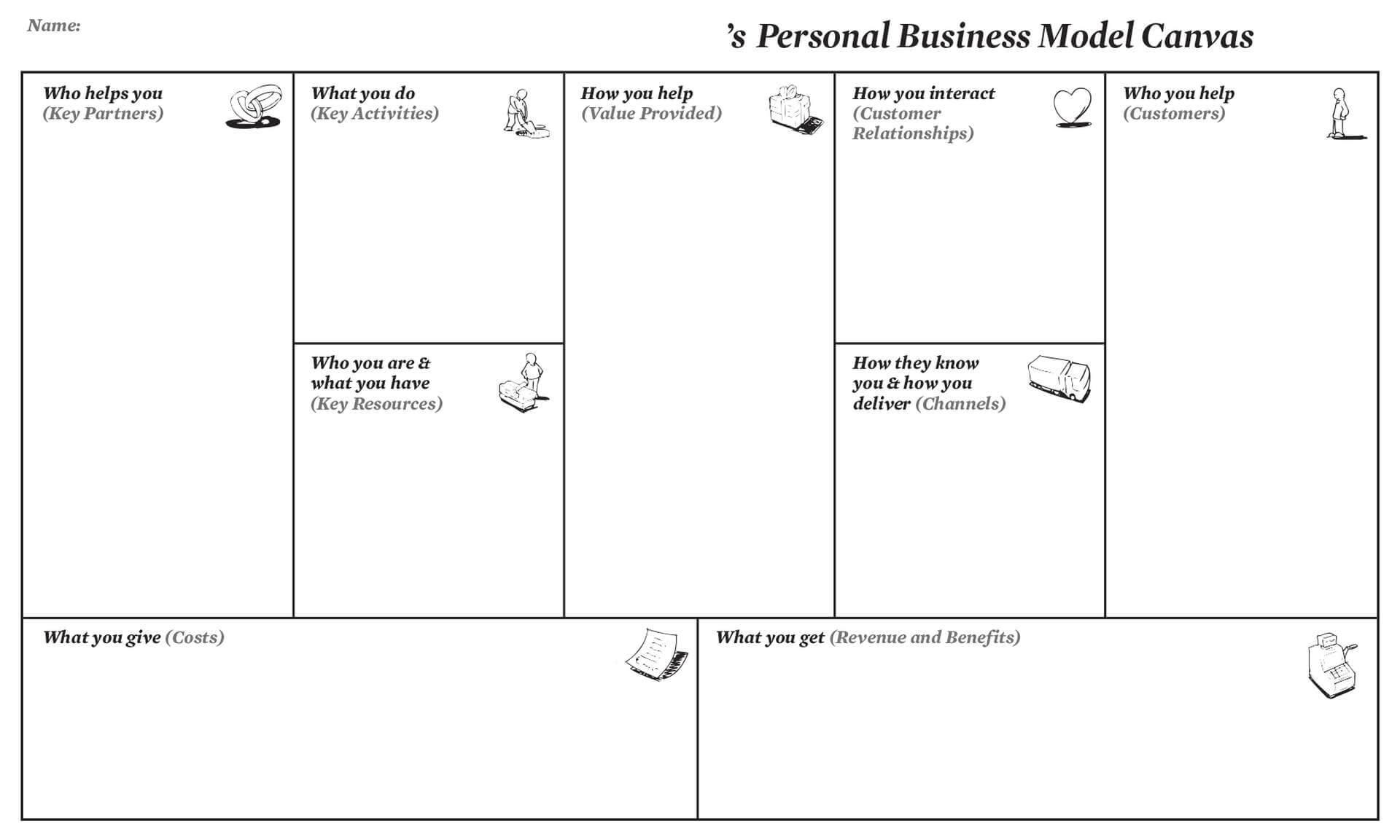 Personal Business Model Canvas | Creatlr Throughout Business Model Canvas Template Word