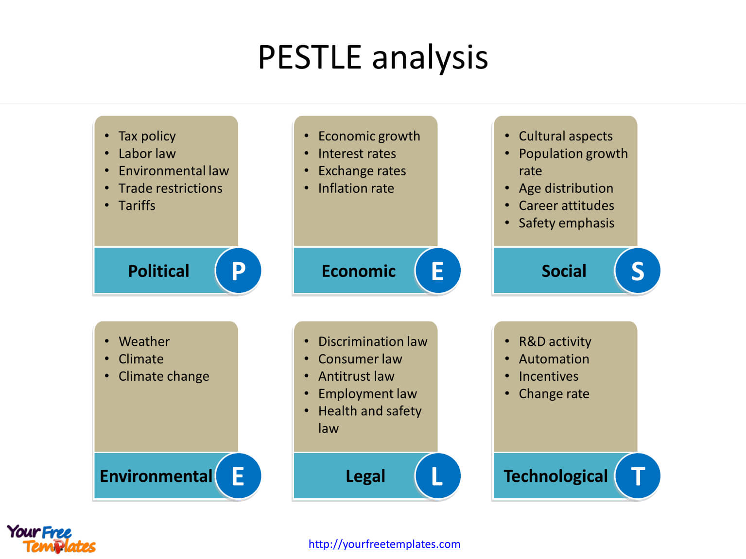 Pest Analysis Template - Free Powerpoint Templates With Pestel Analysis Template Word