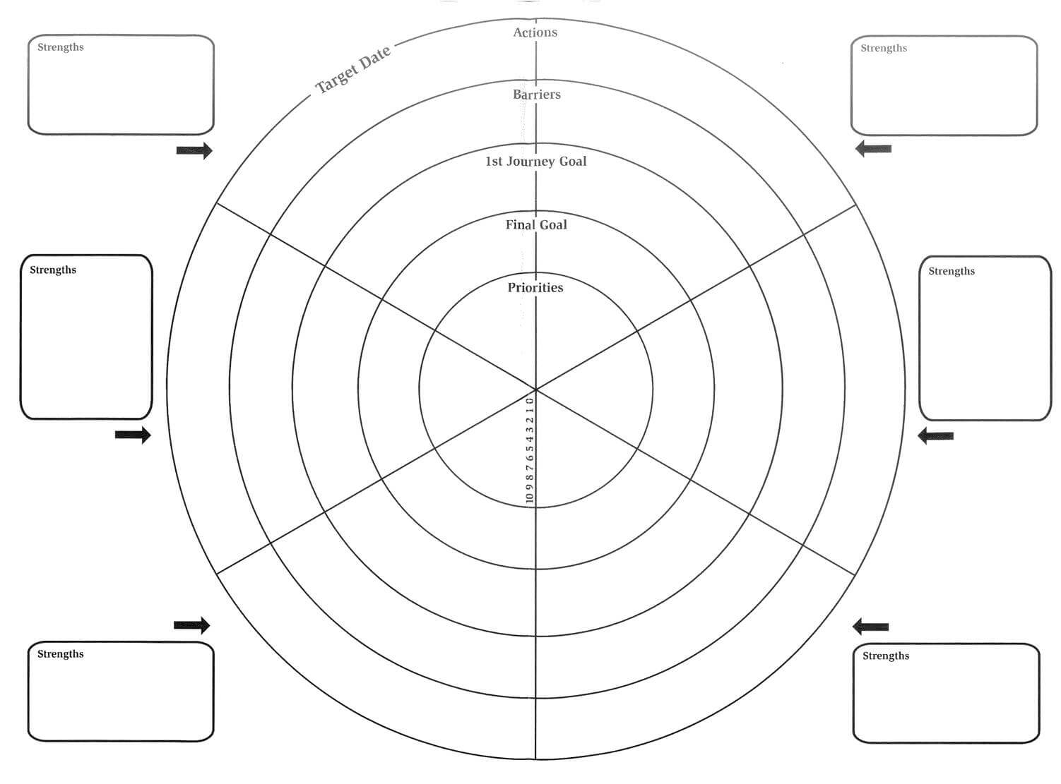 Pioneer - Developing High Potential: The Wheel Of Life Template Intended For Wheel Of Life Template Blank